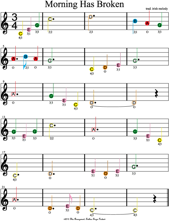 songs to play on violin